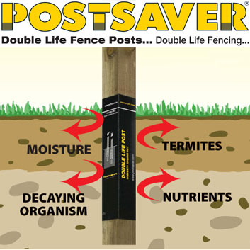 Postsaver Double Life Fence Posts